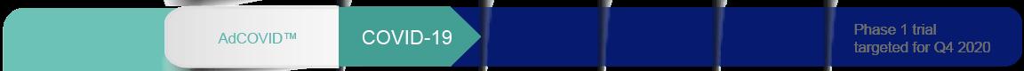 Intranasal Vaccines - AdCOVID™